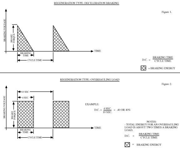 transit braking resistor filnor resistors. Black Bedroom Furniture Sets. Home Design Ideas